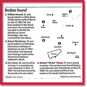 Map showing bodies found of William Howell (survivor), Robert Mortimore, Eric Jones and Richard Hovey - From the Toronto Star